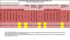 COYUNTURA ELECTORAL ENERO 2013-1