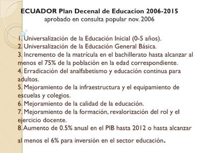 ROSA MARIA TORRES plan decenal educación