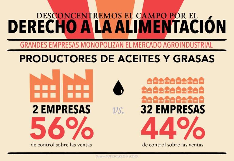 CDES_infografías_Agroindustria_Blog