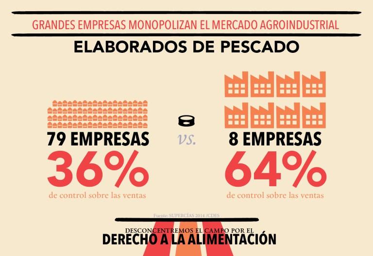 CDES_infografías_Agroindustria_Blog6