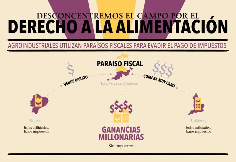 CDES_infografías_Paraisos_Web 1