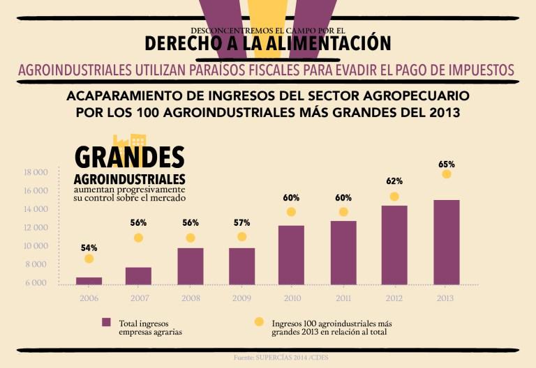 CDES_infografías_Paraisos_Web5