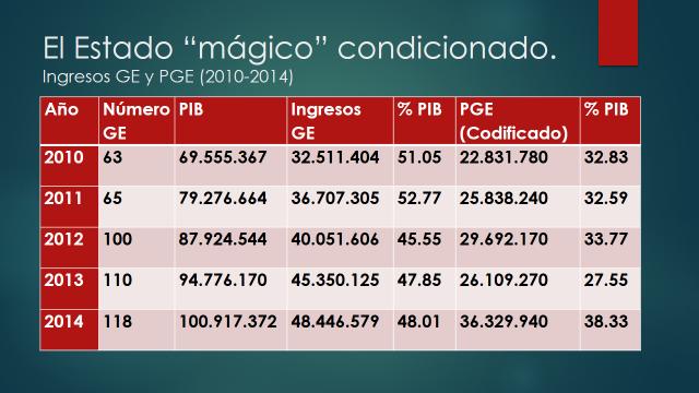 napo-elecciones-16-5