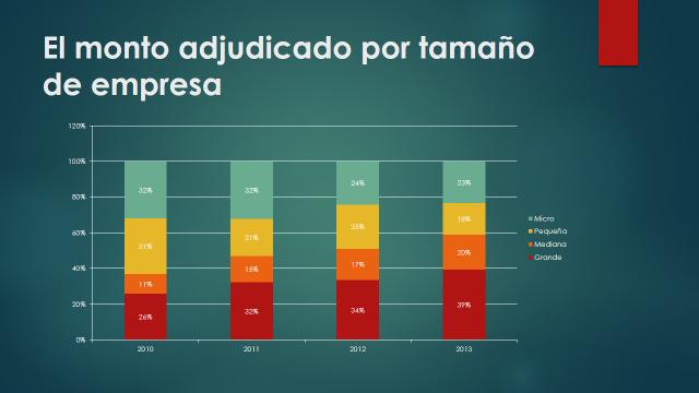 napo-elecciones-16-7