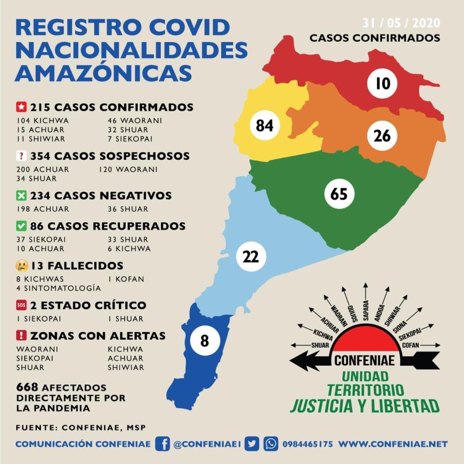 Mapa_Covid_Comunidades_Ecuador